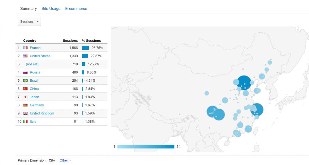 Des Fans de Lili Rose en Chine!